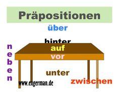 German vocabulary - Prepositions