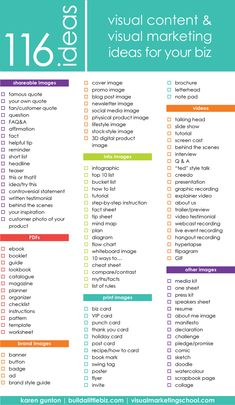 116 Visual Content Ideas for a Sublime Website & Social Media Strategy [Infographic] Marketing En Internet, E-mail Marketing, Affiliate Marketing, Online Marketing, Business Marketing, Marketing Ideas, Mobile Marketing, B2b Social Media Marketing, Marketing Software