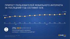 статистика устройств выхода в интернет: 15 тыс изображений найдено в Яндекс.Картинках