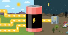 It's tricky to store energy on an industrial scale, but engineers have devised clever workarounds. And as wind and solar grow in importance, so will storage technology.