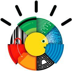 The Chief Executive Customer  http://www.ibm.com/smarterplanet/global/files/us__en_us__marketing__ibm_smarter_marketing_chief_executive_customer.pdf