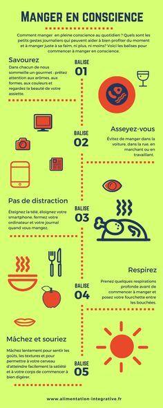Pour la Journée Internationale Manger en Pleine Conscience, j'ai préparé une infographie. Imprimez-la, aimantez-la sur le frigo ou accrochez-la au mur et essayez de manger en conscience une fois dans la journée du 28 janvier !