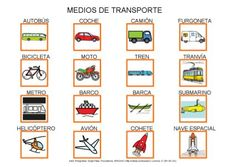 Medios de transporte by Dana Horodetchi, via Slideshare