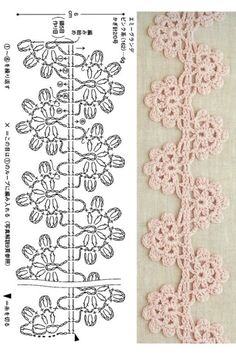 Crochet Lace Collar, Crochet Lace Edging, Crochet Borders, Crochet Diagram, Crochet Trim, Crochet Doilies, Crochet Flower Tutorial, Crochet Flower Patterns, Crochet Stitches Patterns