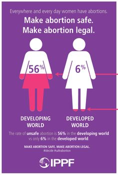 a question on the womans choice on the abortion At a woman's choice we offer affordable high quality reproductive health services for women seeking birth  we're not just an abortion clinic  have a question.