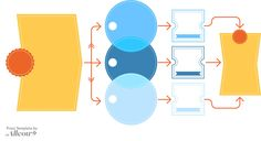 Free Prezi template available to download from www.jim-harvey.com. Other colours…