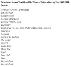 Startlingly, Veep & Californication (among other shows), two shows that presents radically diff. representations of women, 1. a women in political power, a statistic that is very low is society & 2. the objectification of women, hired 0 women writers (& colored writers) in the 2011-2012 season. This is a statistic that sheds a lot of light on the power that men have in the storylines presented on screen, ala the sexual objectification and womanizing lead character in Californication.
