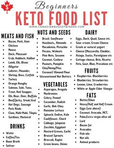 Keto grocery list, food and recipes for a keto diet before and after. Meal plans with low carbs, keto meal prep for healthy living and weight loss. Keto Food List, Food Lists, Keto Diet Foods, Ketosis Diet, Keto Diet Drinks, Keto Approved Foods, Fit Foods, Diet Desserts, Juice Diet
