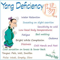 Treating Yang Deficiency - Smiling Body - Miller is Home Acupuncture Points, Acupressure Points, Holistic Medicine, Holistic Healing, Alternative Therapies, Alternative Medicine, Yin Yang, Tai Chi, Ayurveda