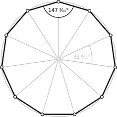 Regular polygon 11 annotated.svg
