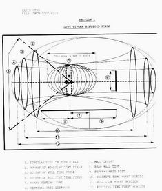 John Titor time travel machine