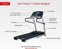 Life Fitness F1 Smart Blueprint