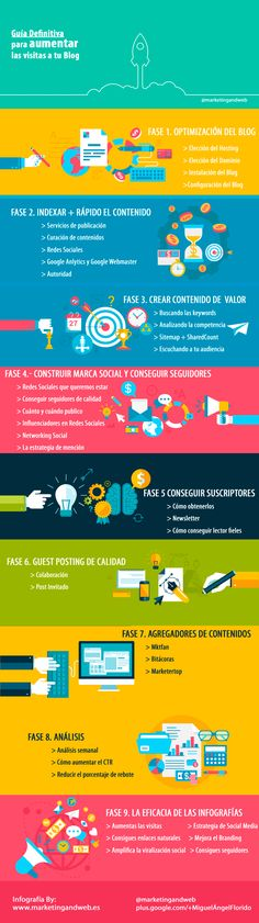 Cómo aumentar las visitas de mi Blog. Infografía en español. #CommunityManager