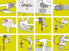 Bike gear adjustment - magazine article