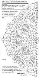 6814 Beste Afbeeldingen Van Haken Yarns Crochet Patterns En