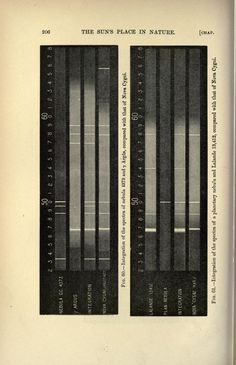 Figs. 60 & 61. Astronomical spectra. The sun's place in nature. 1897.