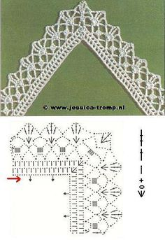 Pattern diagram for pretty crochet edging. Neat idea for dish-cloths, tea-towels, coasters and + Crochet Free Edging Patterns You Should KnowCrochet Beautiful Boarderscould Be PutAdd Borders to your blankets and afghans!Crochet Symbols a Crochet Border Patterns, Crochet Boarders, Crochet Lace Edging, Crochet Motifs, Crochet Diagram, Crochet Chart, Crochet Trim, Crochet Designs, Crochet Doilies
