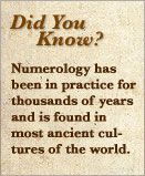 Numerology- calculate your number