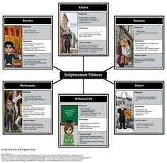 The Age of Enlightenment -  Character Map: In this activity, students will create a Character Map of the main thinkers of the Enlightenment.