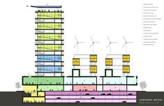 The Harvest Tower is a Sustainable Vertical Farm / Romses Architects