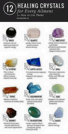 The Aries Witch ♈ Crystals - healing - uses - meditation - chakra - balance - Wicca - pagan - witchcraft - magick Crystals And Gemstones, Stones And Crystals, Crystals For Healing, Meditation Crystals, Gem Stones, Wicca Crystals, Healing Rocks, Crystal Healing Chart, Crystal Guide