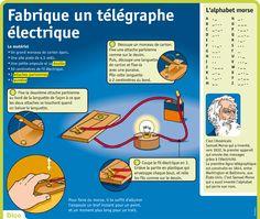 Fabrique un télégraphe électrique