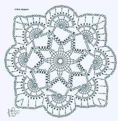No photo description available. Motifs Granny Square, Granny Square Crochet Pattern, Crochet Blocks, Crochet Diagram, Crochet Chart, Crochet Squares, Thread Crochet, Crochet Granny, Filet Crochet