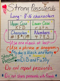 Literacy, Technology, Policy, Etc....A Blog: Passwords and Students