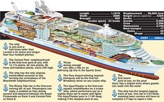 Oasis of the Seas Pricing | Oasis of the Seas: The world's largest cruise ship really is S.S ...