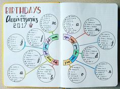 NEW Bullet Journal Setup - Birthdays and Anniversaries I meant to do this page in my first journal ever since it was new, but it never happened. Can you believe that?! So I knew this spread needed to get done in this new @scribblesthatmatter Bullet Journal that I'm starting to use in June! I really love how it turned out and am going to design some stickers for my shop!