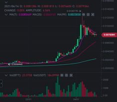 Should i buy BTT token now ? Screenshot says it all