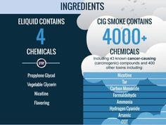 E-Liquid Checmicals