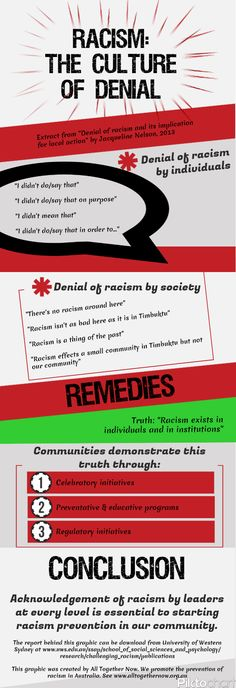Racism: the culture of denial