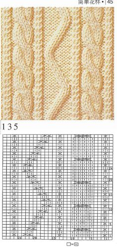 This Pin was discovered by Jes Knitting Paterns, Cable Knitting, Knitting Charts, Knitting Needles, Knit Patterns, Knitting Projects, Crochet Stitches, Hand Knitting, Stitch Patterns