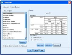 SPSS TableLooks Screen Example As Displayed
