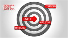 """""""How to Find Your Creative Sweet Spot""""  ...chew the meat and spit out the bones."""