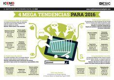 Hola: Una infografía con 4 Mega Tendencias para 2016. Vía Un saludo