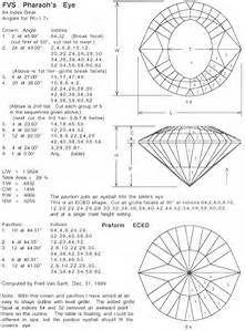 Gem Faceting Diagrams show phoroh's eye - Bing images