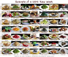 I'm not in to pure raw eating, but there are some really great & healthy ideas here. :)