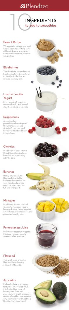 Blendtec chart of ideas to use in smoothies.