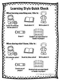 Universal Design for Learning Lesson Plan and Learning