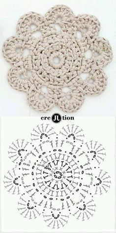 Aprendendo a ler os gráficos pattern crochet doily. This looks like a good practice pattern for learning how to read this type of pattern.With this new free pattern crochet doily, create the perfect decorative item, to keep or to Mandalas en Crochet Diy, Mandala Au Crochet, Crochet Circles, Crochet Motifs, Crochet Diagram, Crochet Chart, Crochet Squares, Crochet Doilies, Crochet Flowers