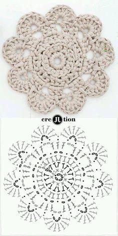 Motivo circular crochet.  Flor.  Posavasos.