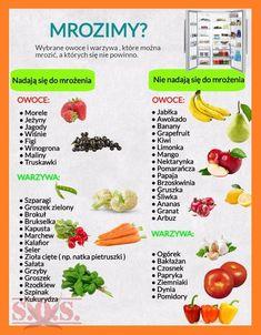 Pure Organic Pl Strona w przygotowaniu Healthy Cooking, Healthy Tips, Healthy Eating, Healthy Recipes, Nutrition, Good Food, Yummy Food, Health Diet, Food Hacks