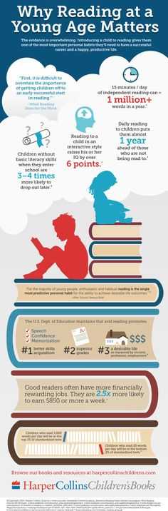 Reading: It's good for their health. The facts illustrated on this WHY READING AT A YOUNG AGE MATTERS graphic, paints only a small picture of what books can do for your little one. Download a printable version of this infographic HERE.