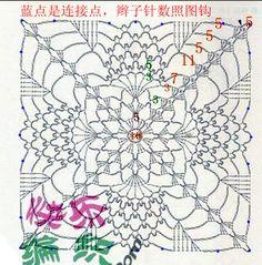 coprispalle schema unit crochet pattern