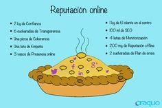 Ingredientes de la reputación online #infografia #infographic #marketing