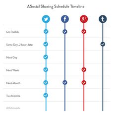 New content social media promotion schedule timeline