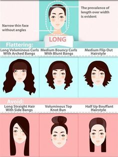 The Ultimate Hairstyle Guide For Your Face Shape | Pinterest | Face ...