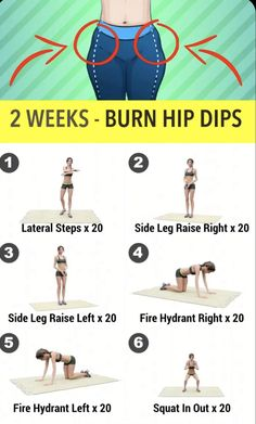 Fitness Workouts, Gym Workout Videos, Gym Workout For Beginners, Fitness Workout For Women, Fitness Tips, Easy Daily Workouts, At Home Workouts, Weekly Workout Routines, Gym Workouts Women
